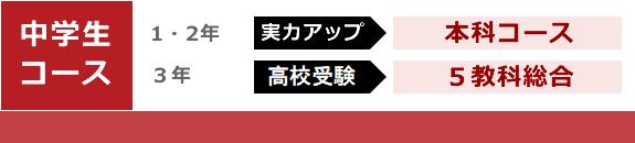 中学生 コース