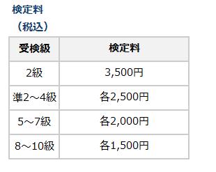 漢字検定 検定料