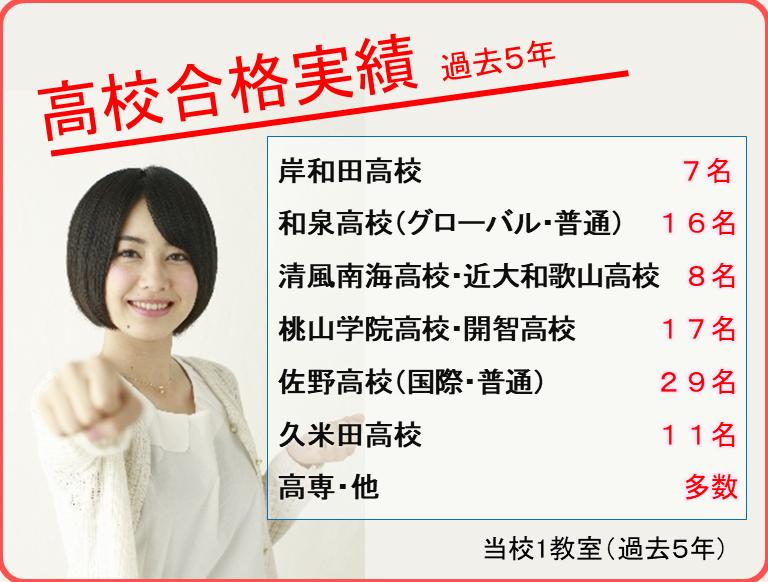 阪南市の塾 栄光学園 中学生対象 高校受験